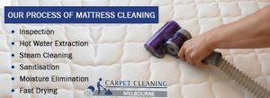 Mattress Cleaning Process